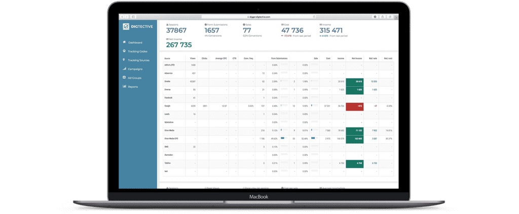 digtective-server-side-conversion-tracking-dashboard