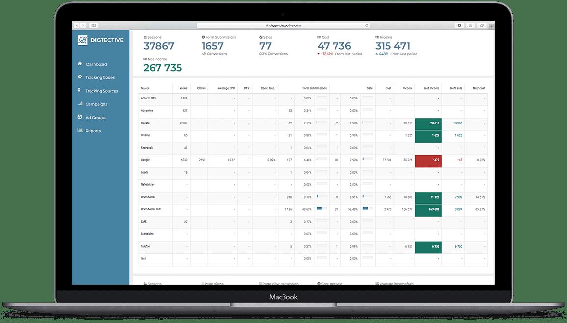 digtective-server-side-tracking-dashboard