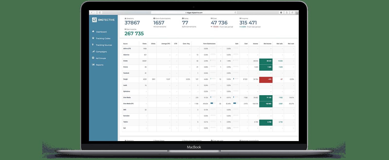digtective cookieless web analytics dashboard